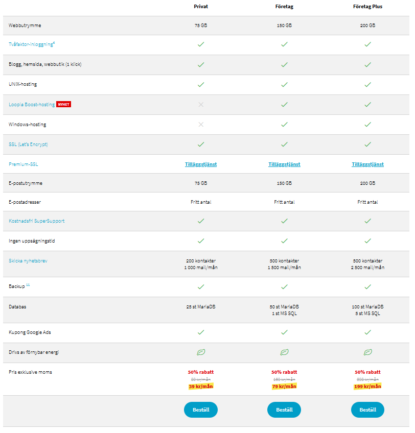 Loopias tjänster & erbjudanden för Webbhotell.