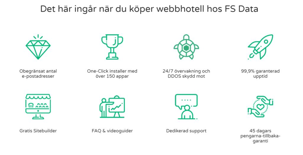 Bild på vad som ingår med FS Data och deras webbhotell.